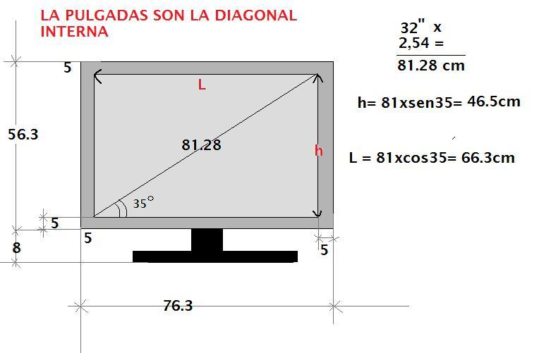 Ayuda cuanto mide una tv de plasma de 32 pulgadas en - Cuanto mide una tele de 32 pulgadas ...